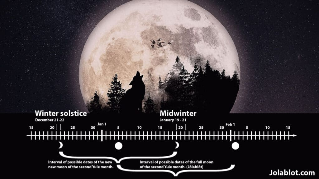winter-solstice-yule-jolablot-pagan